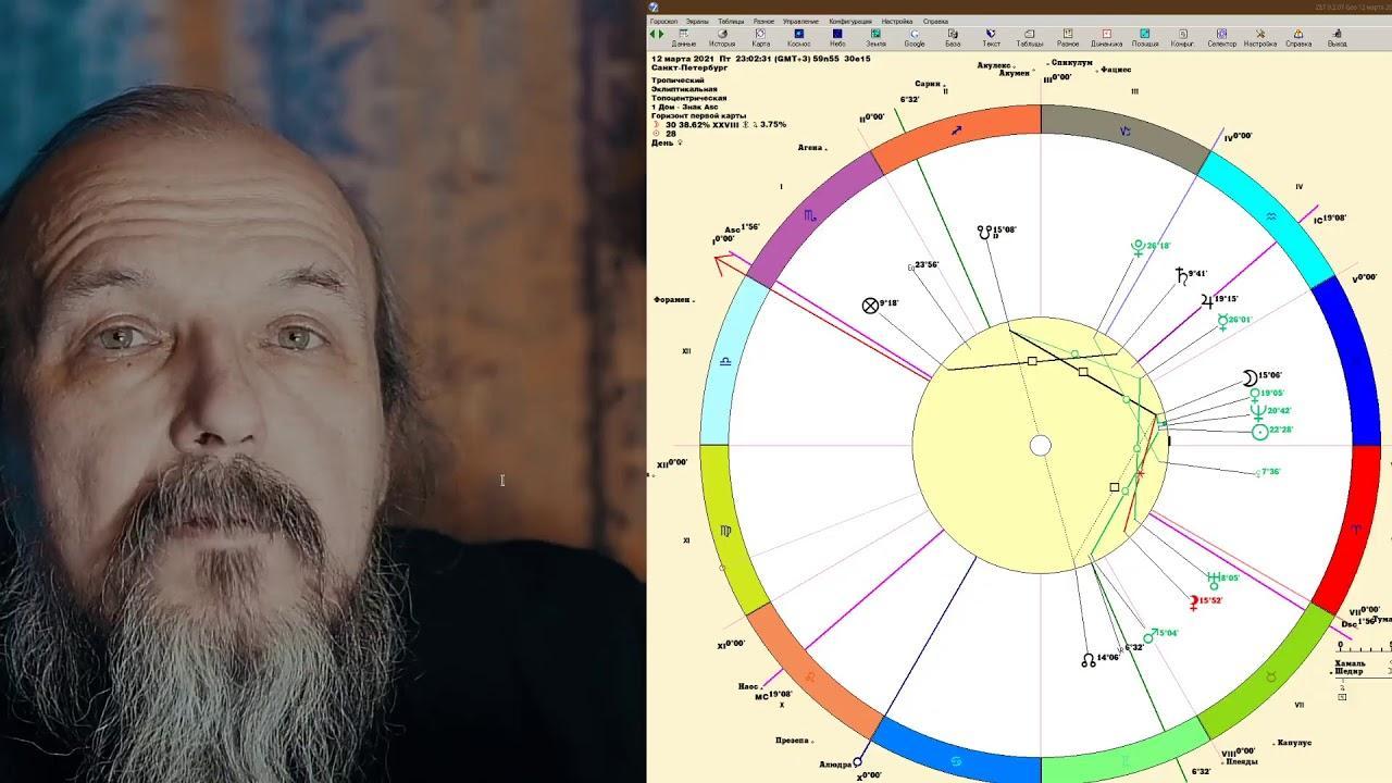 Беседы с астрологом по средам. Олег Боровик (10.03.2021)