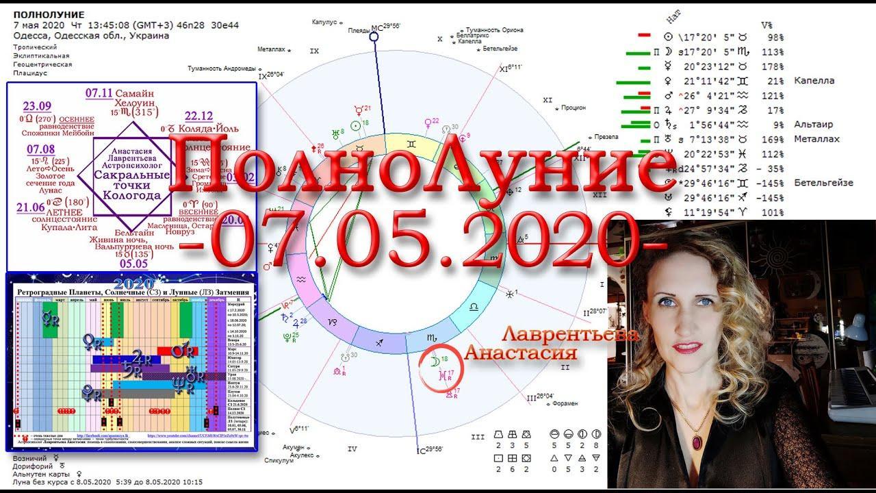 Полнолуние 7 мая 2020 и Марс. Анастасия Лаврентьева