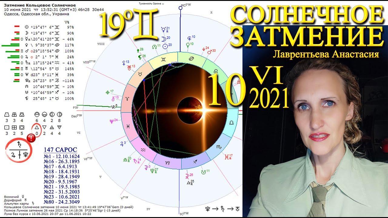 Солнечное затмение 10.06.2021 - о политике и нефти. Анастасия Лаврентьева