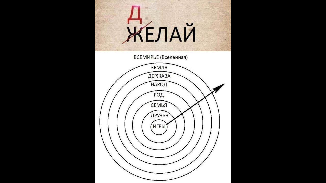 Саморазвитие общества через себя. Дмитрий Лапшинов