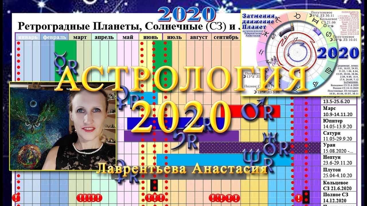 Астрология 2020: Самый Полный Прогноз. Анастасия Лаврентьева
