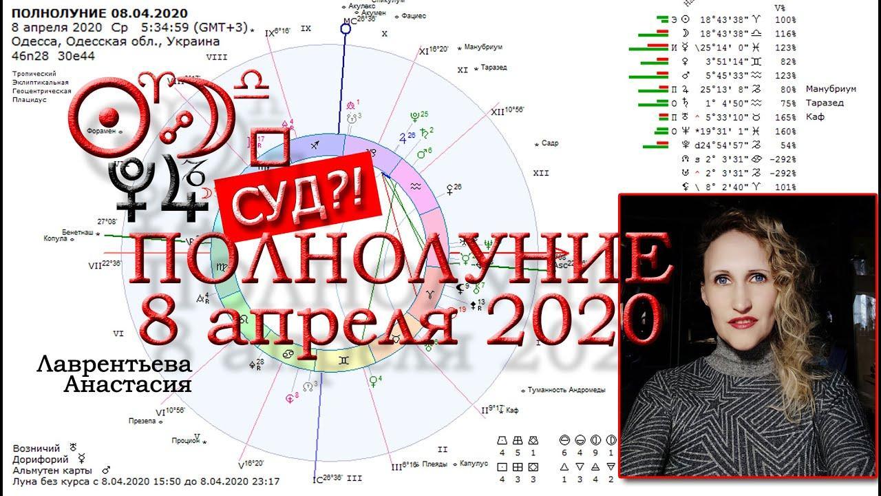 Полнолуние 8 апреля 2020. Анастасия Лаврентьева