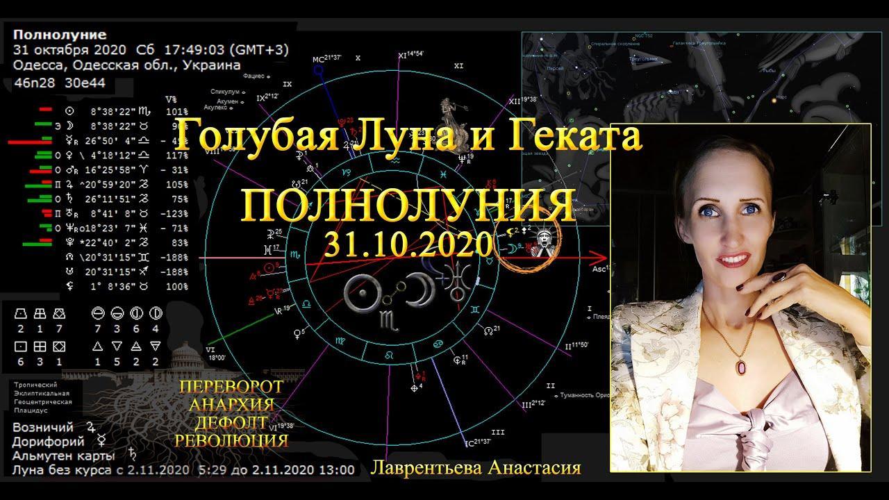 Полнолуние 31 октября 2020: Голубая Луна, перевороты и выборы. Анастасия Лаврентьева