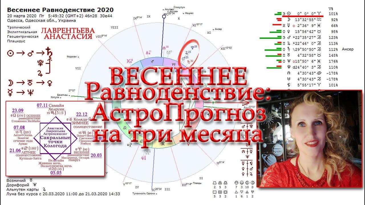 АстроПрогноз по карте Весеннего Равноденствия - сакральной точке Кологода. Анастасия Лаврентьева
