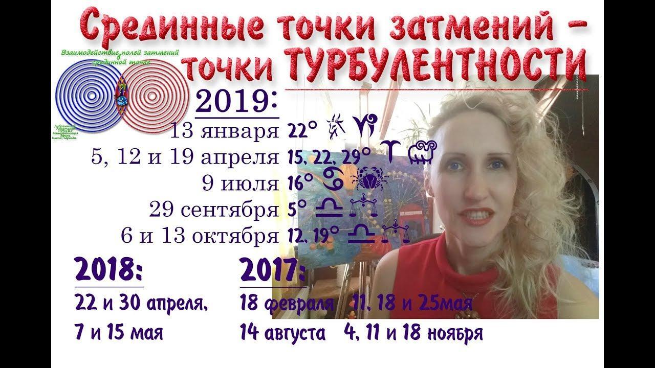 Срединные точки затмений. Анастасия Лаврентьева