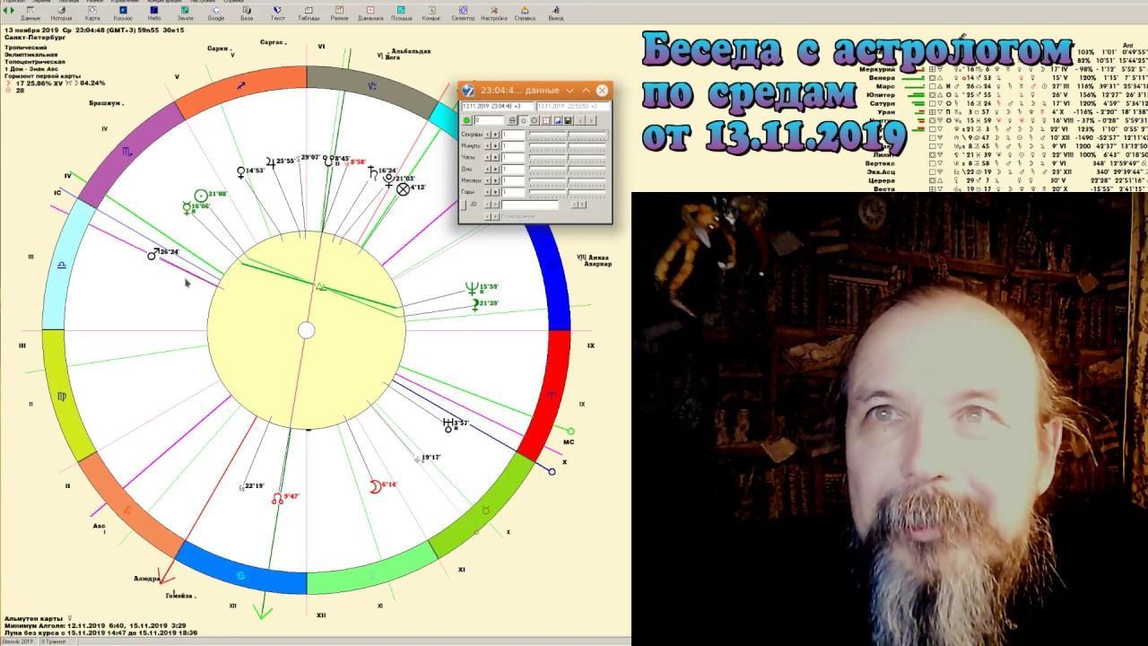 Беседы с астрологом по средам. Олег Боровик (13.11.19)