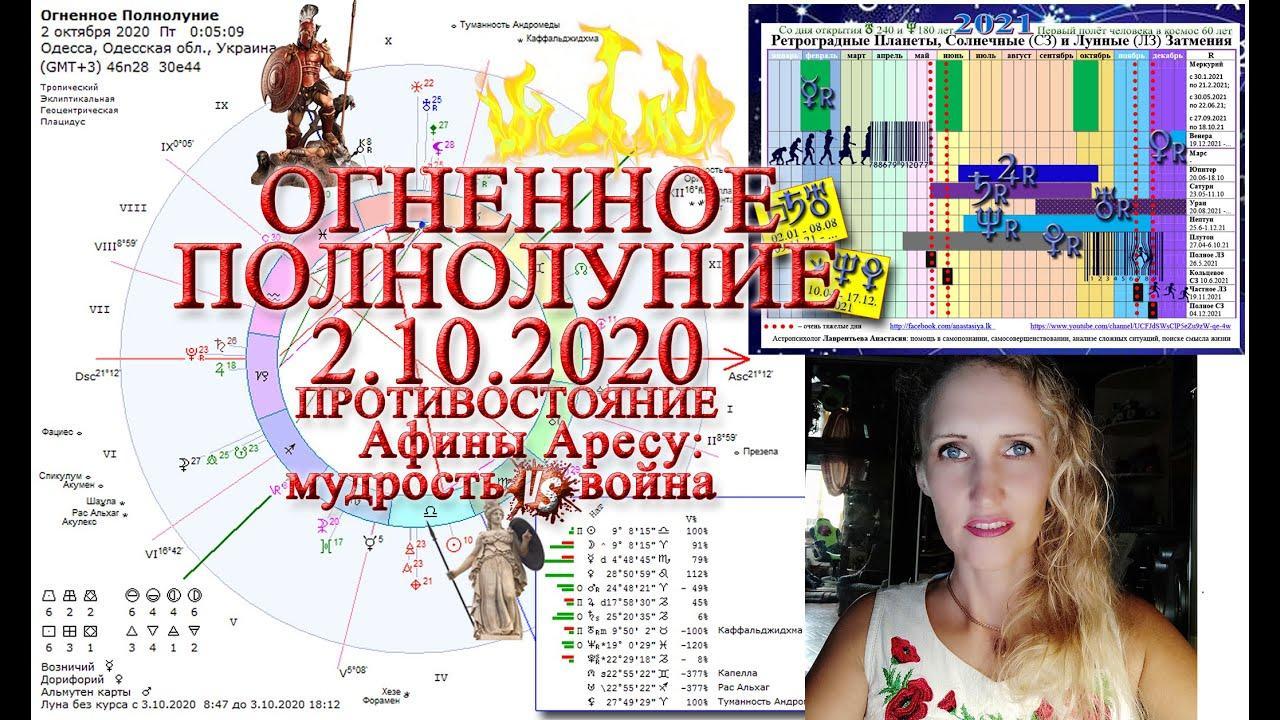 Полнолуние войн 2 октября 2020