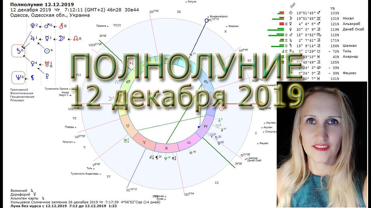 Полнолуние 12 декабря 2019 на оси Стрелец-Близнецы. Анастасия Лаврентьева